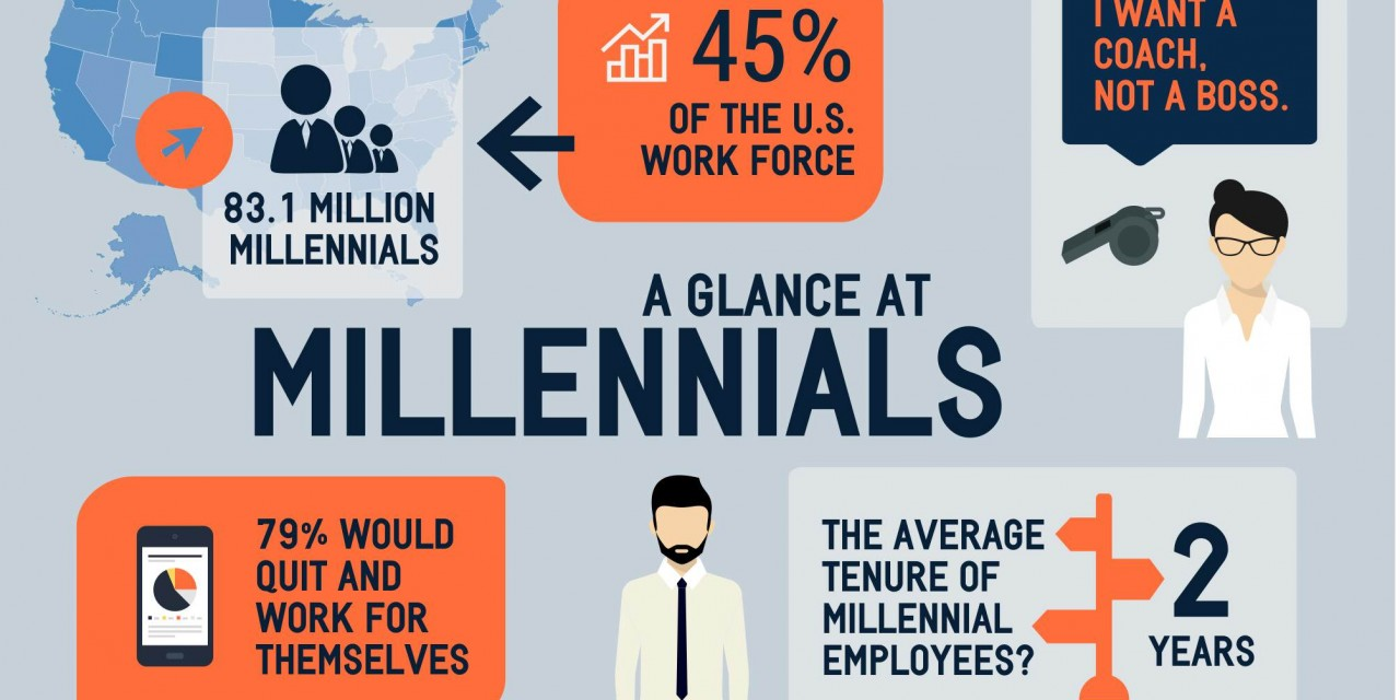 The Key to Engaging Millennials at Your Event